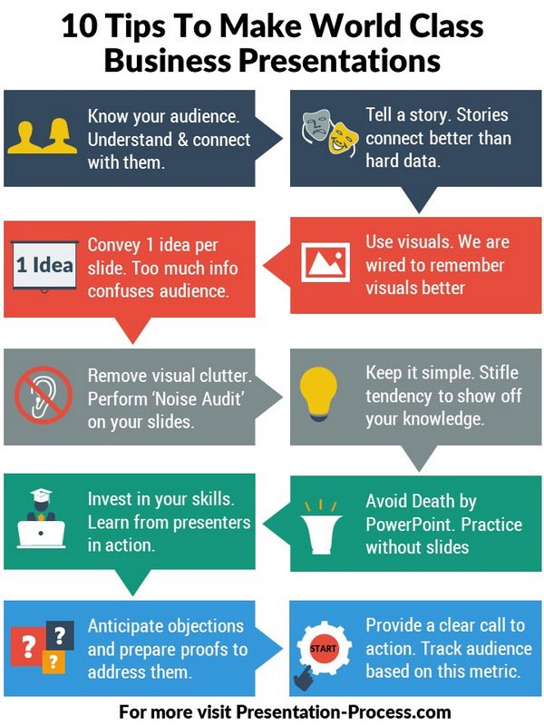 10 Tips for World Class Business Presentations Infographic