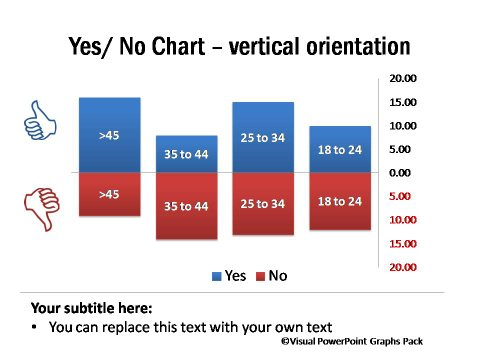 Vertical Yes and No Chart