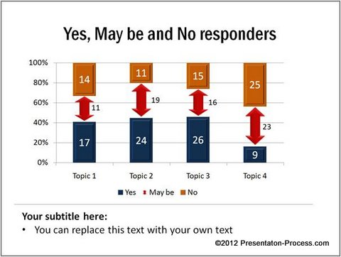 creative survey reports in powerpoint