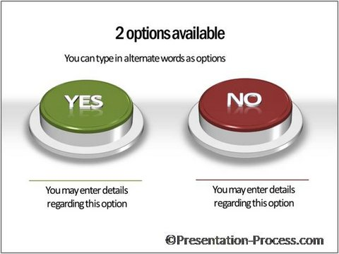 3D buttons for Yes or No poll results